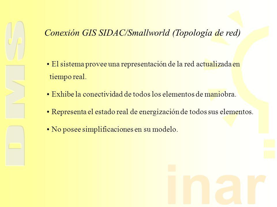 Conexión GIS SIDAC/Smallworld (Topología de red)