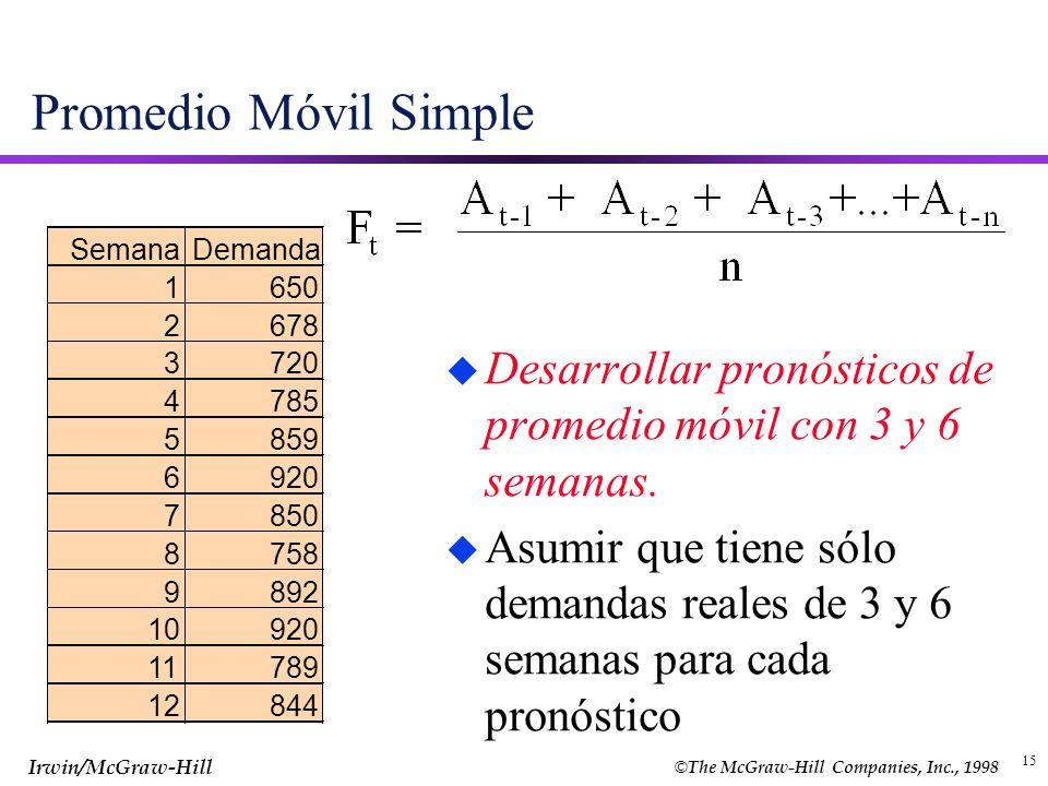 Promedio Móvil SimpleSemana. Demanda. 1. 650. 2. 678. Desarrollar pronósticos de promedio móvil con 3 y 6 semanas.