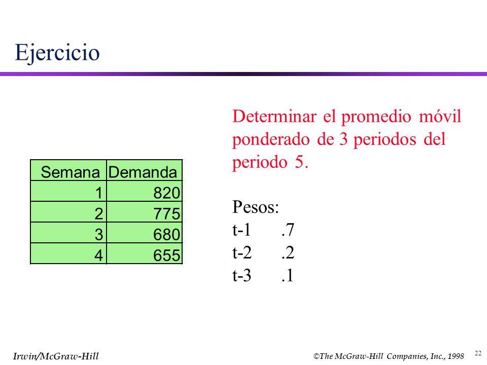 EjercicioDeterminar el promedio móvil ponderado de 3 periodos del periodo 5. Pesos: t-1 .7. t-2 .2.