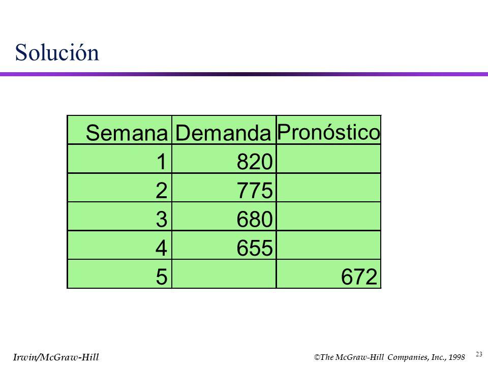 Solución Semana Demanda Pronóstico 1 820 2 775 3 680 4 655 5 672 23 23