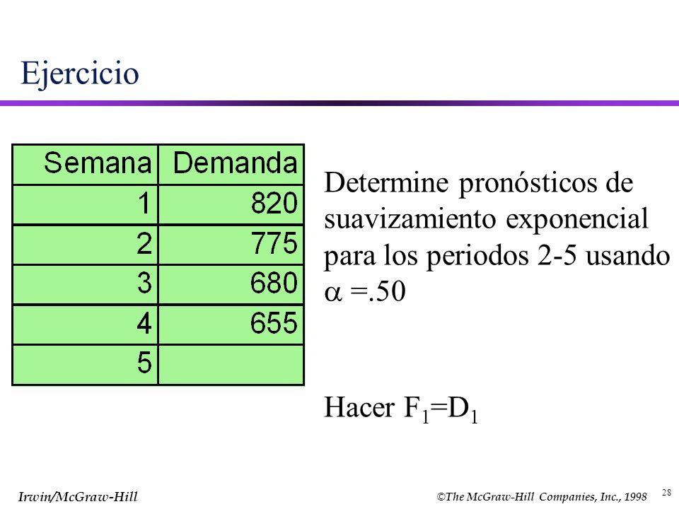 Ejercicio Determine pronósticos de suavizamiento exponencial para los periodos 2-5 usando =.50.