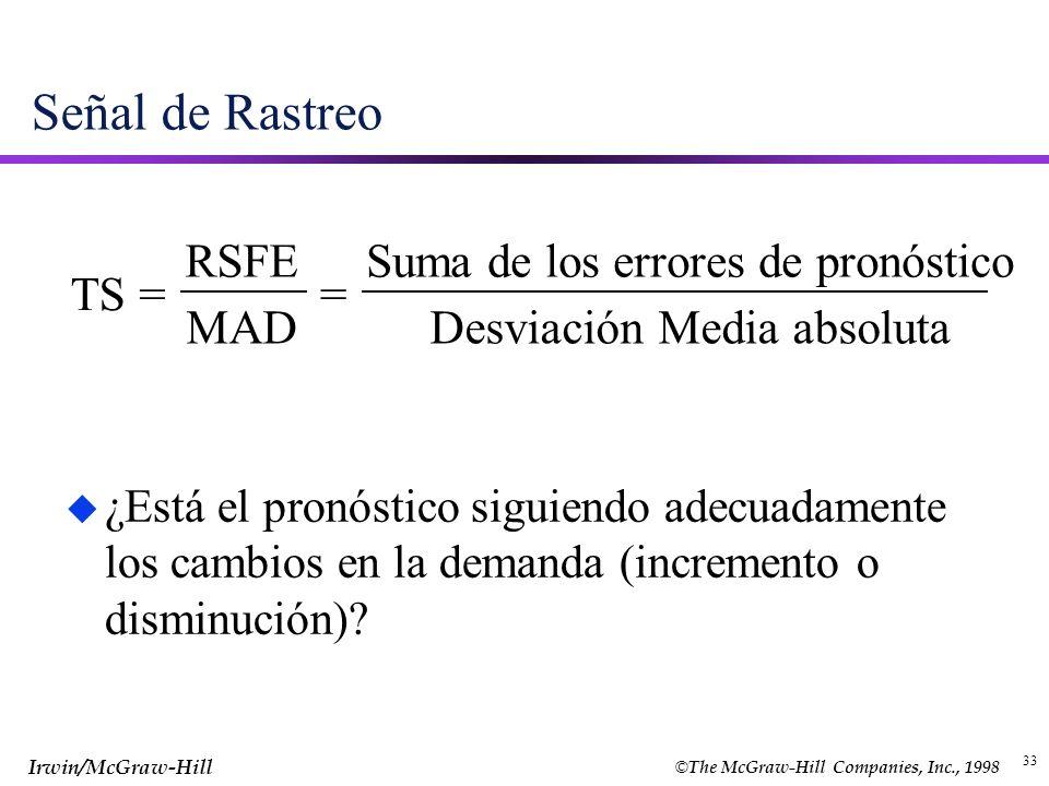 Señal de Rastreo RSFE Suma de los errores de pronóstico TS = = MAD