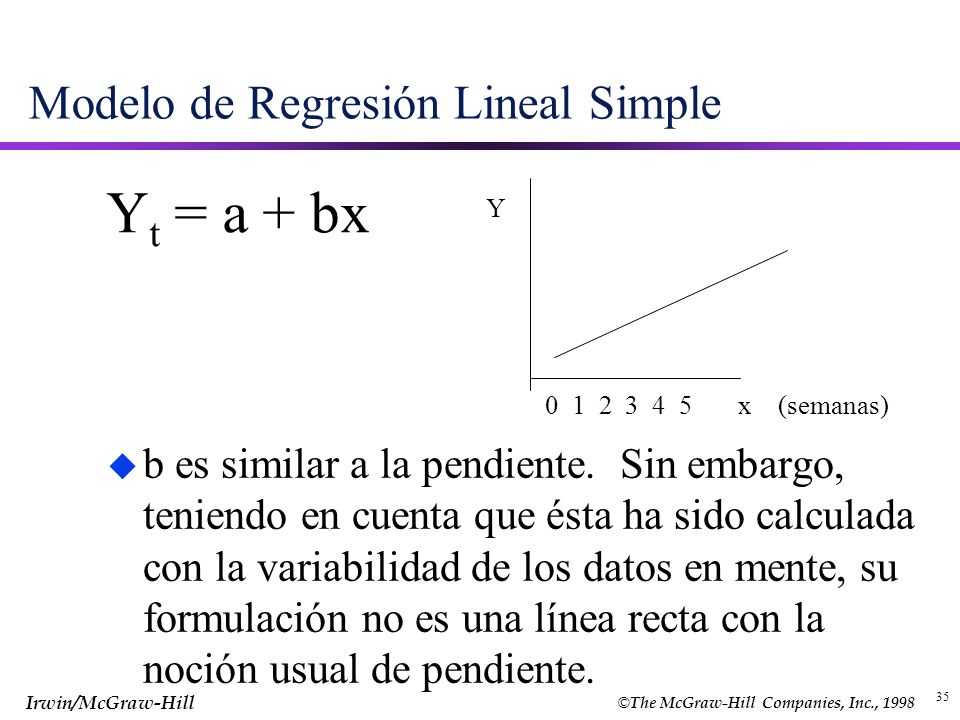 Modelo de Regresión Lineal Simple