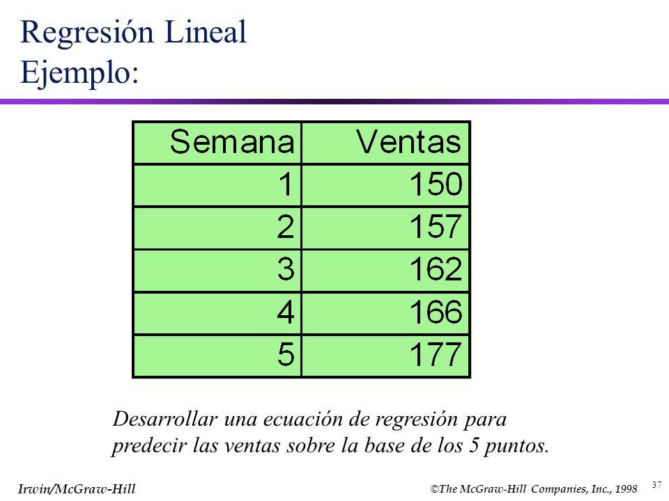 Regresión Lineal Ejemplo: