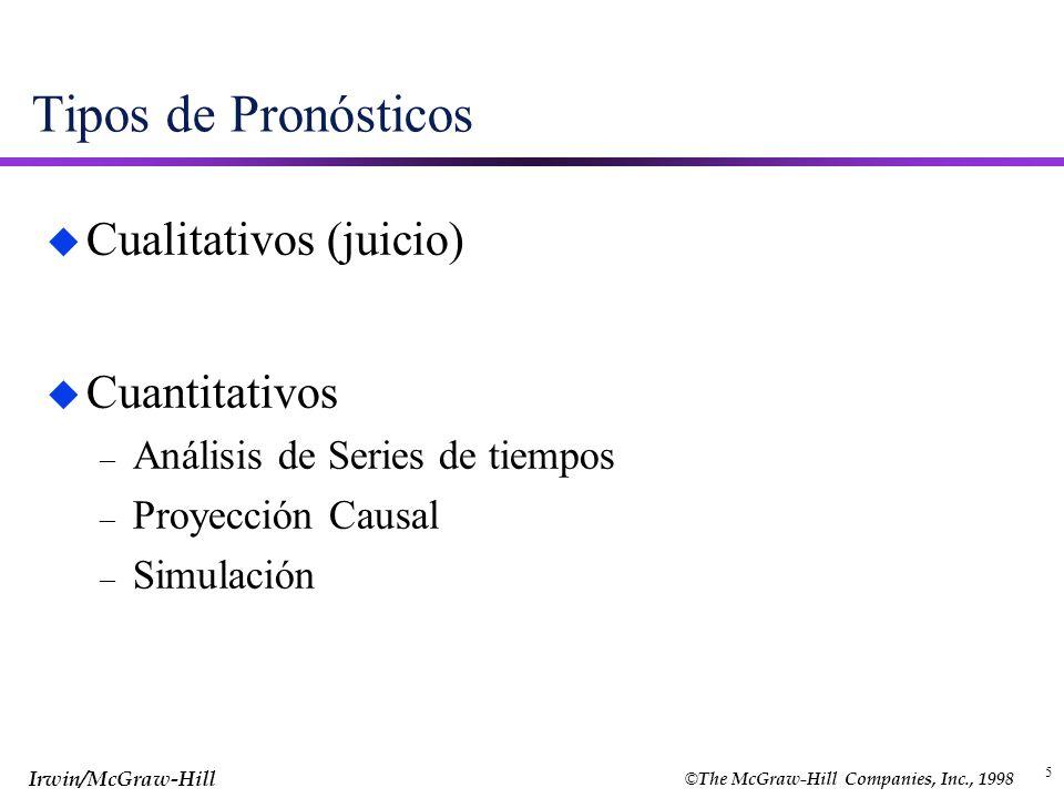 Tipos de Pronósticos Cualitativos (juicio) Cuantitativos