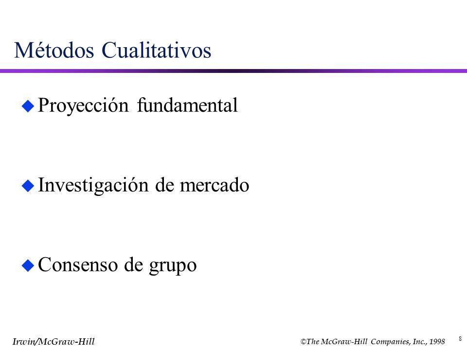 Métodos Cualitativos Proyección fundamental Investigación de mercado