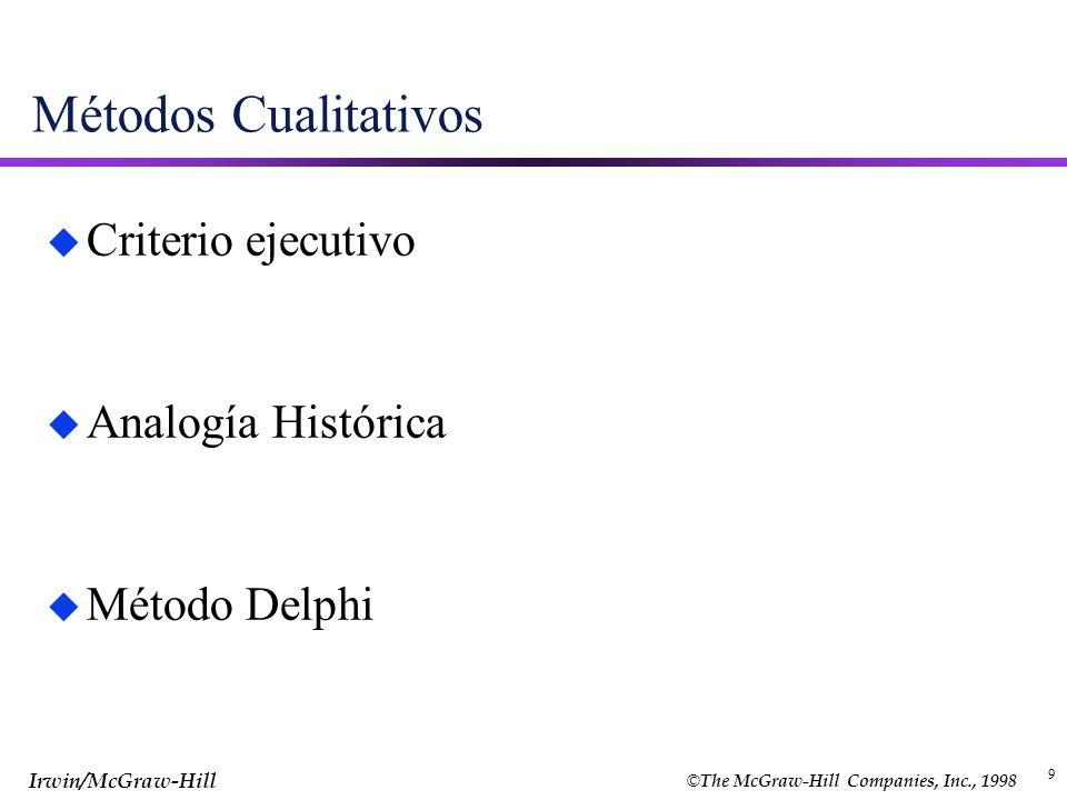 Métodos Cualitativos Criterio ejecutivo Analogía Histórica