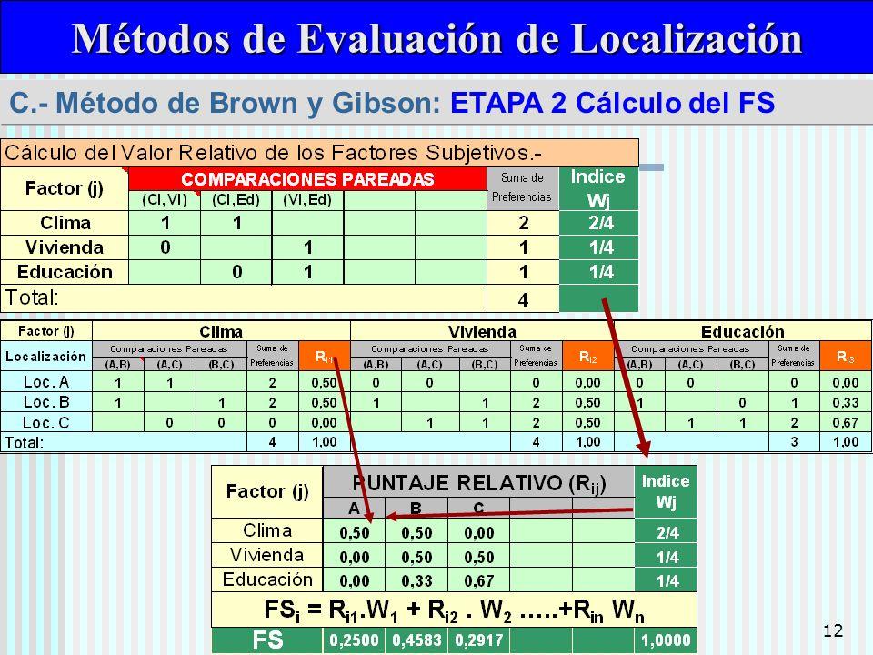 Métodos de Evaluación de Localización