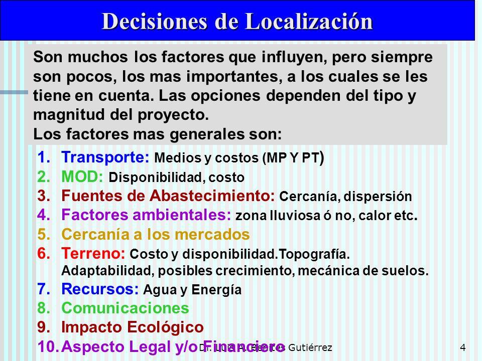 Decisiones de Localización