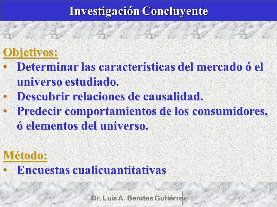 Investigación Concluyente Dr. Luis A. Benites Gutiérrez