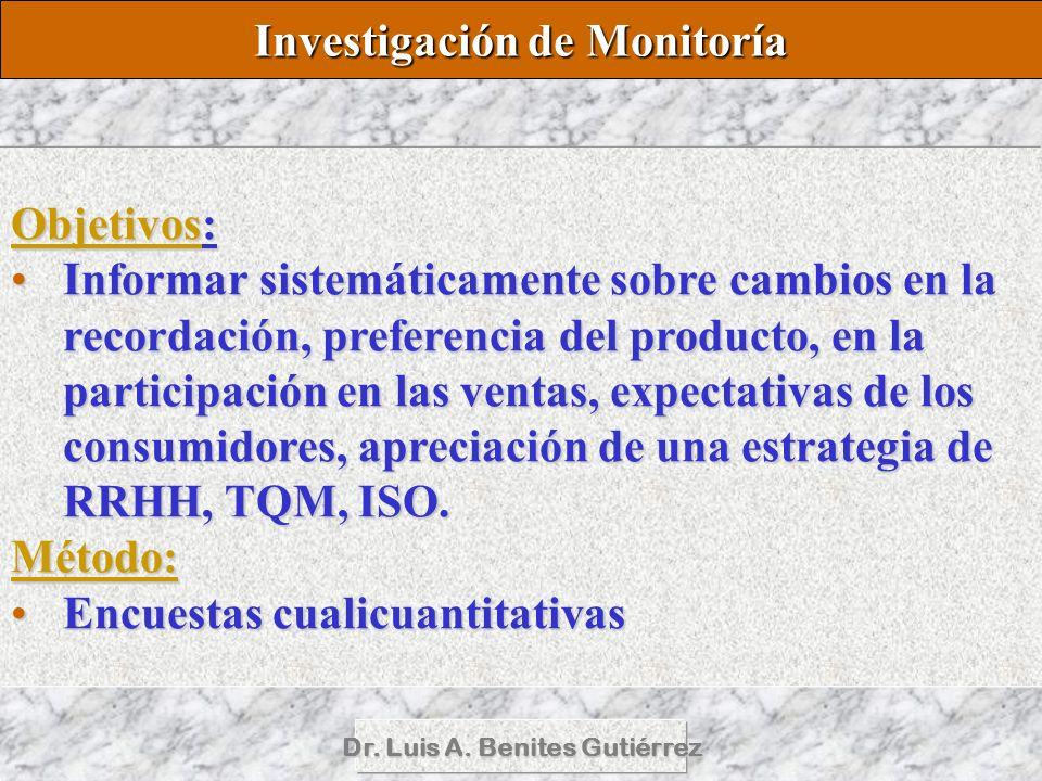 Investigación de Monitoría Dr. Luis A. Benites Gutiérrez