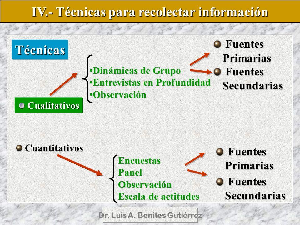 IV.- Técnicas para recolectar información Técnicas