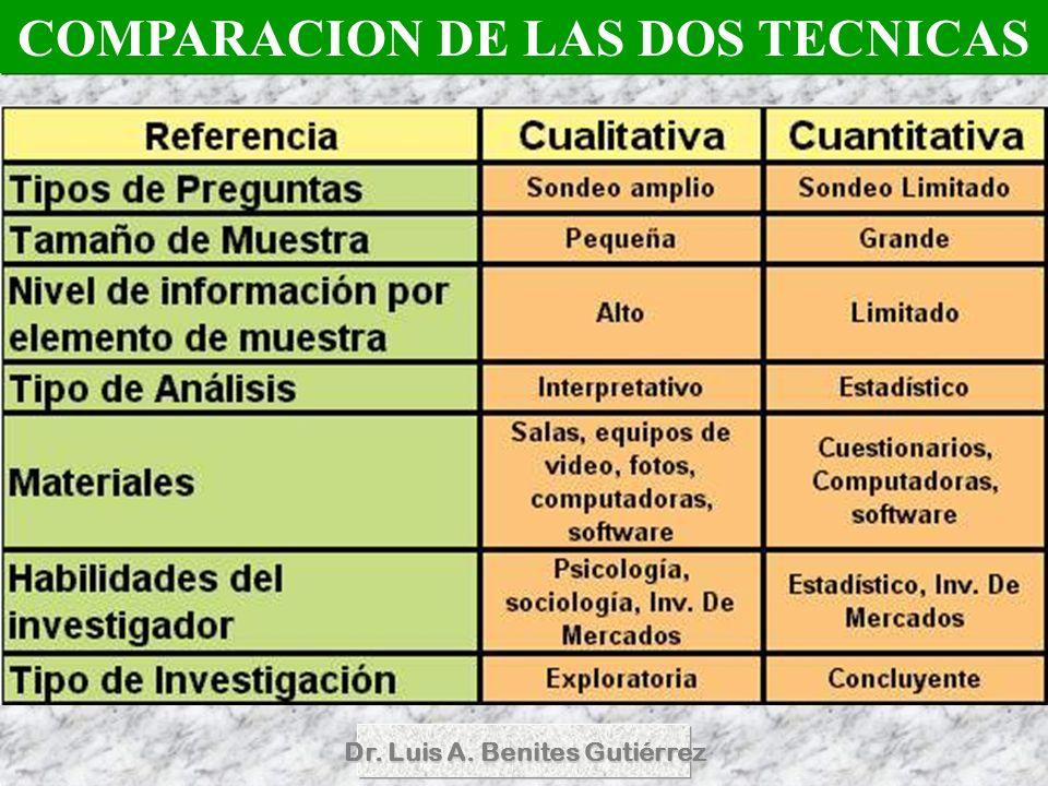 COMPARACION DE LAS DOS TECNICAS Dr. Luis A. Benites Gutiérrez