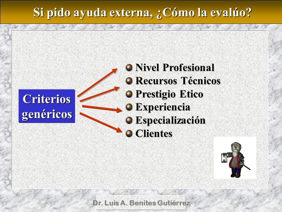 Si pido ayuda externa, ¿Cómo la evalúo Dr. Luis A. Benites Gutiérrez