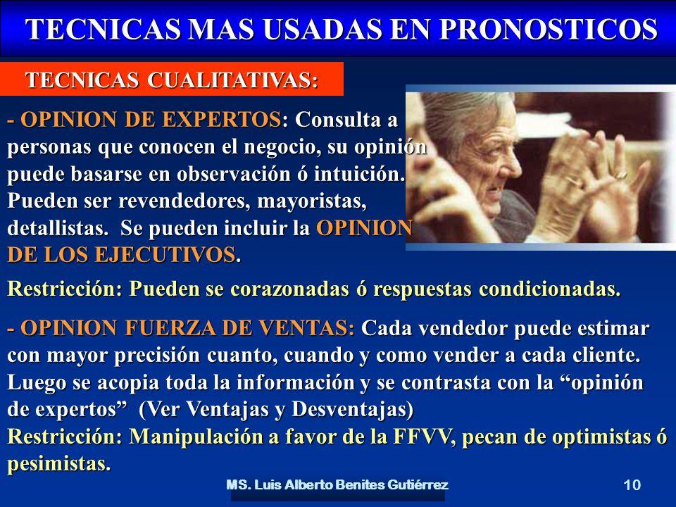 TECNICAS MAS USADAS EN PRONOSTICOS