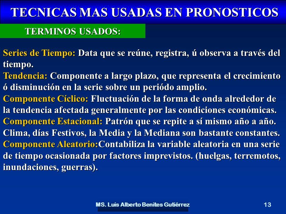 TECNICAS MAS USADAS EN PRONOSTICOS MS. Luis Alberto Benites Gutiérrez