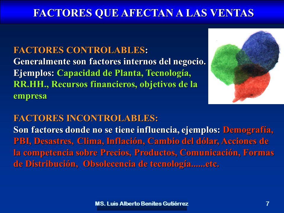 FACTORES QUE AFECTAN A LAS VENTAS MS. Luis Alberto Benites Gutiérrez