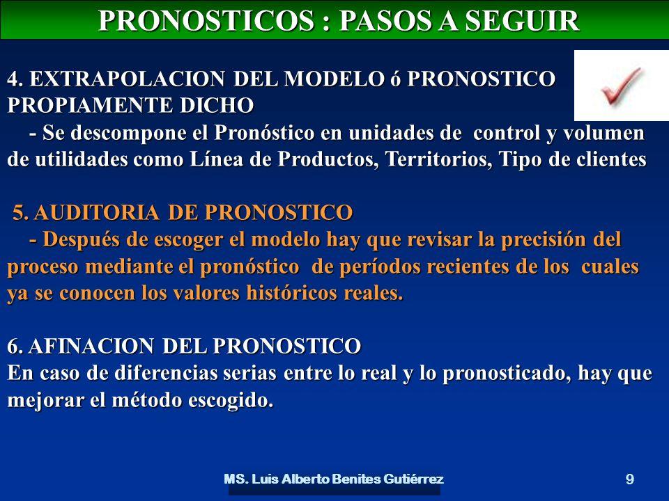 PRONOSTICOS : PASOS A SEGUIR MS. Luis Alberto Benites Gutiérrez