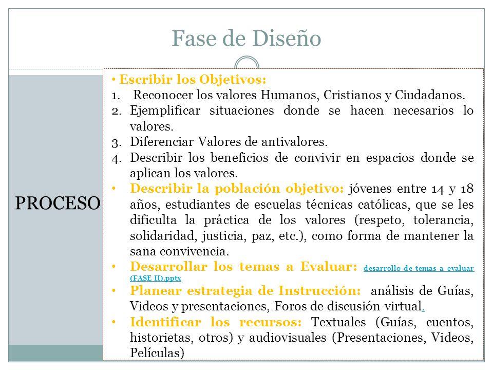 Fase de Diseño PROCESO Escribir los Objetivos: