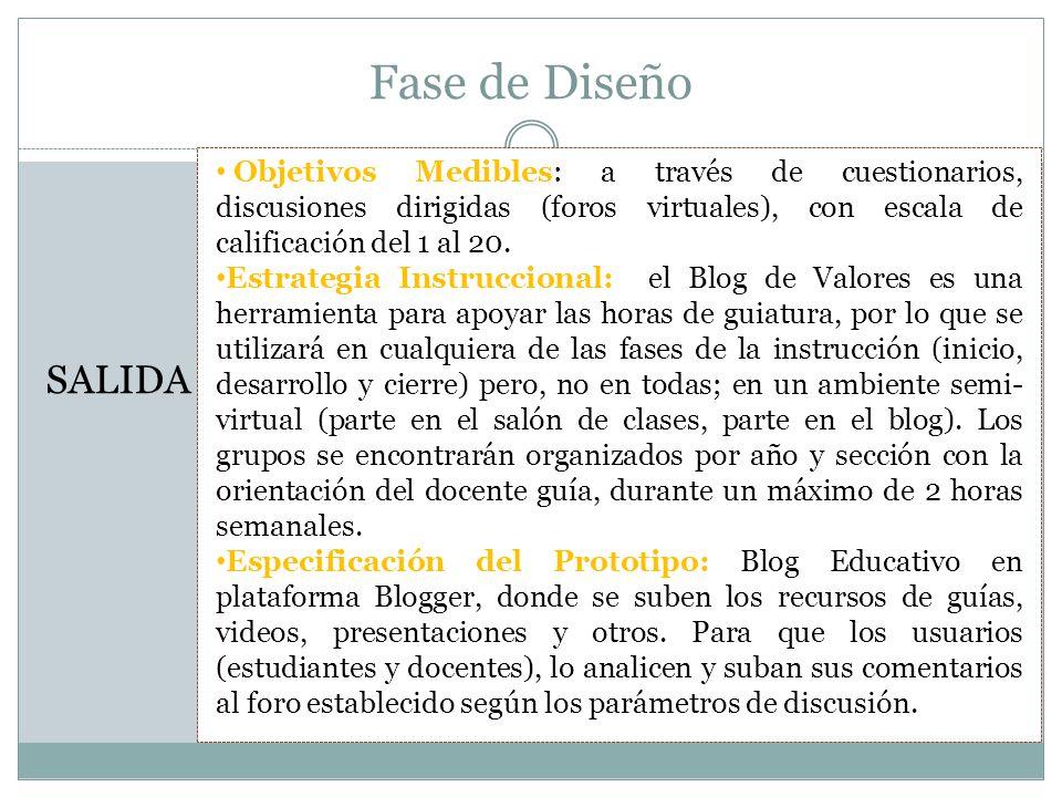 Fase de Diseño Objetivos Medibles: a través de cuestionarios, discusiones dirigidas (foros virtuales), con escala de calificación del 1 al 20.