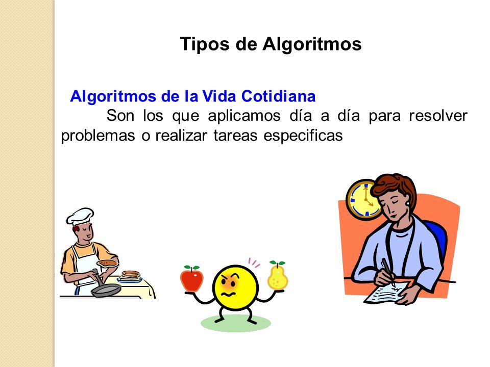 Algoritmos de la Vida Cotidiana