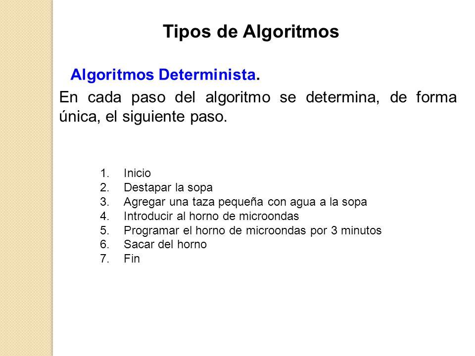 Algoritmos Determinista.