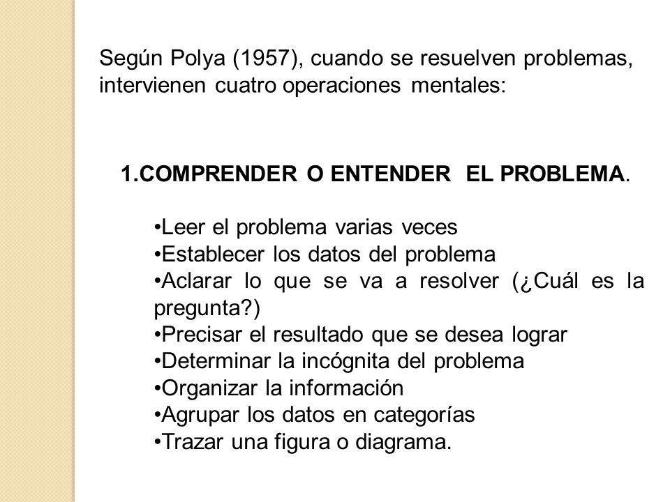 Según Polya (1957), cuando se resuelven problemas, intervienen cuatro operaciones mentales: