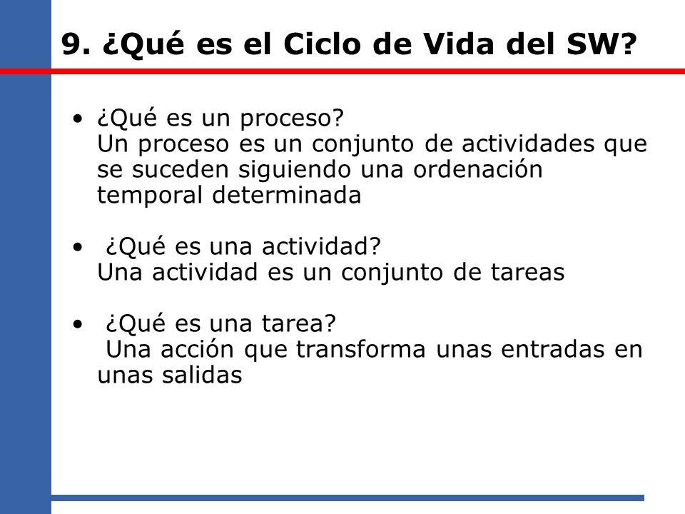 9. ¿Qué es el Ciclo de Vida del SW