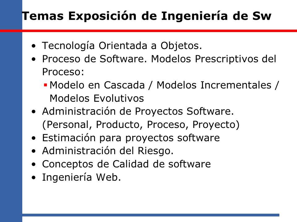 Temas Exposición de Ingeniería de Sw