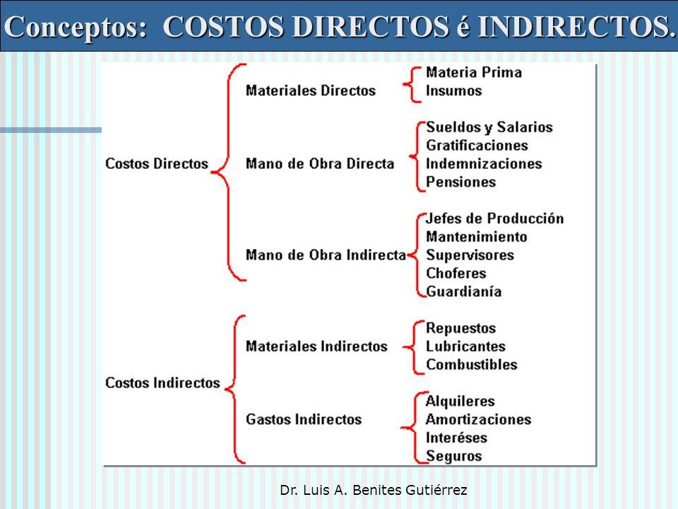 Conceptos: COSTOS DIRECTOS é INDIRECTOS.