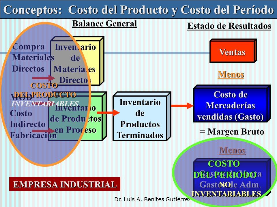Conceptos: Costo del Producto y Costo del Período