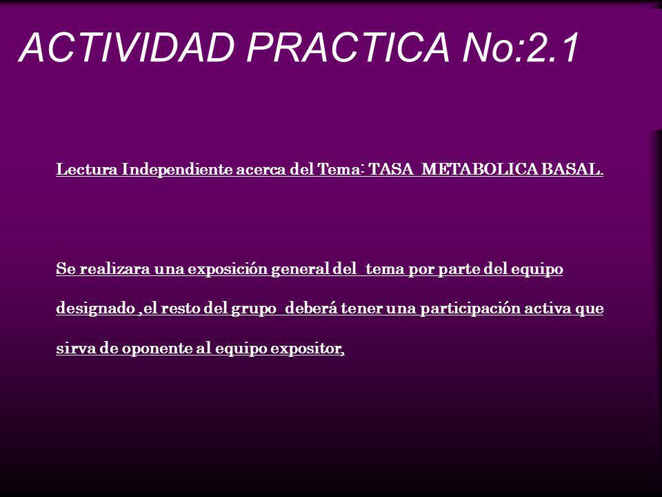 ACTIVIDAD PRACTICA No:2.1