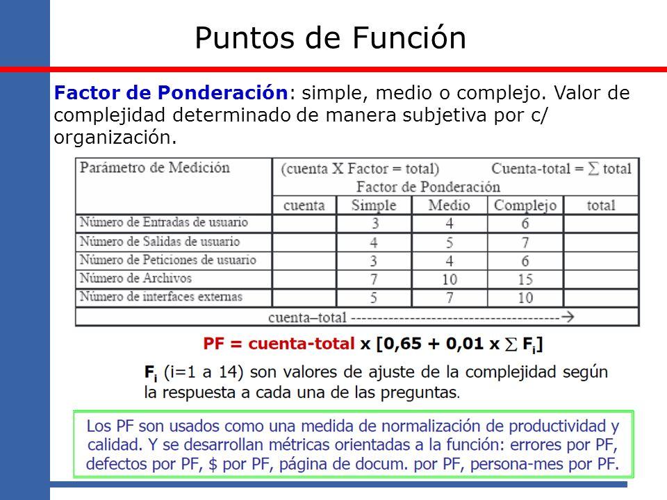 Puntos de Función Factor de Ponderación: simple, medio o complejo.