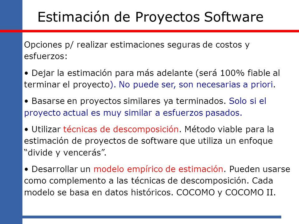 Estimación de Proyectos Software