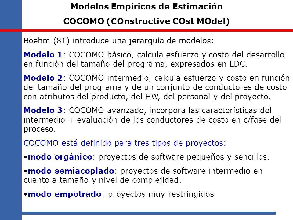 Modelos Empíricos de Estimación COCOMO (COnstructive COst MOdel)