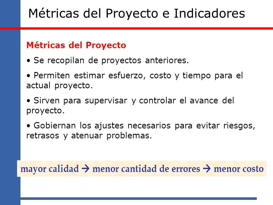 Métricas del Proyecto e Indicadores