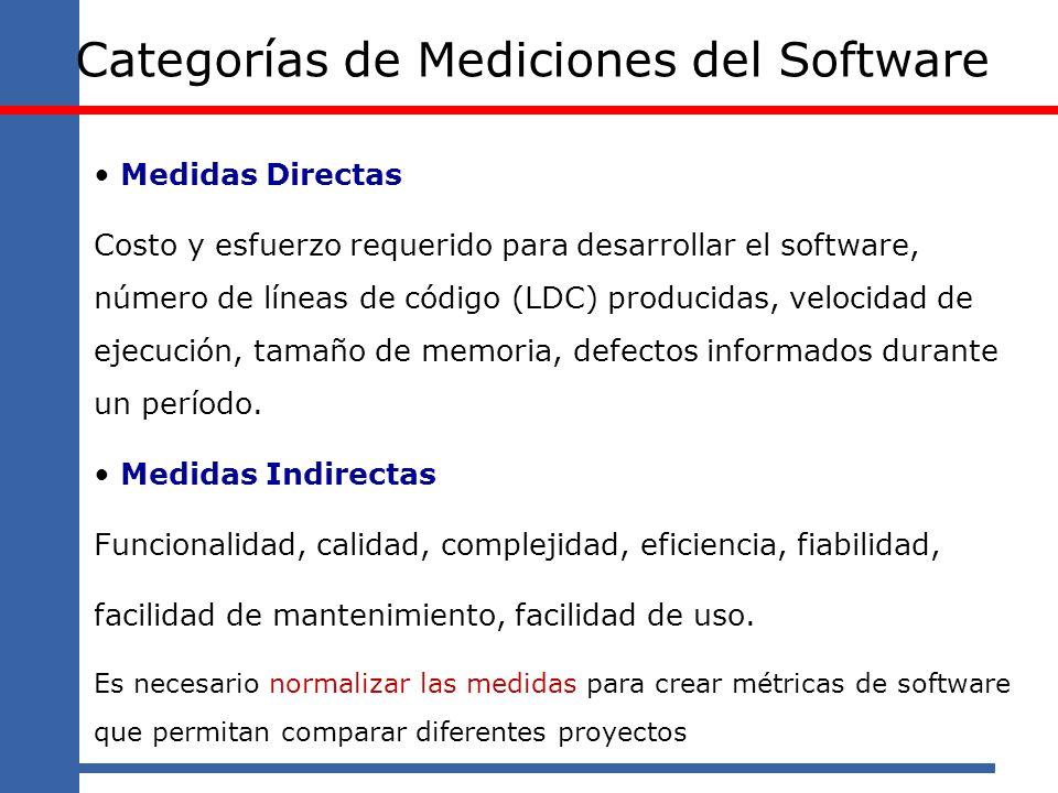Categorías de Mediciones del Software