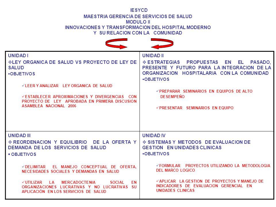 IESYCD MAESTRIA GERENCIA DE SERVICIOS DE SALUD MODULO II INNOVACIONES Y TRANSFORMACION DEL HOSPITAL MODERNO Y SU RELACION CON LA COMUNIDAD