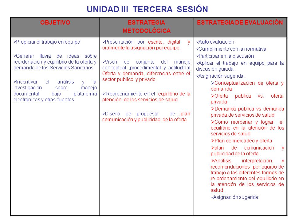UNIDAD III TERCERA SESIÓN