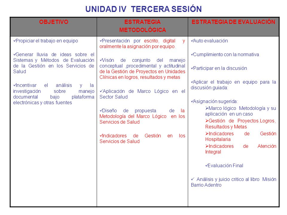 UNIDAD IV TERCERA SESIÓN