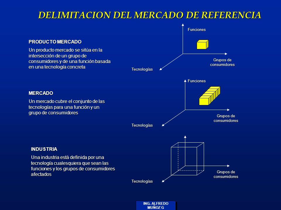 DELIMITACION DEL MERCADO DE REFERENCIA