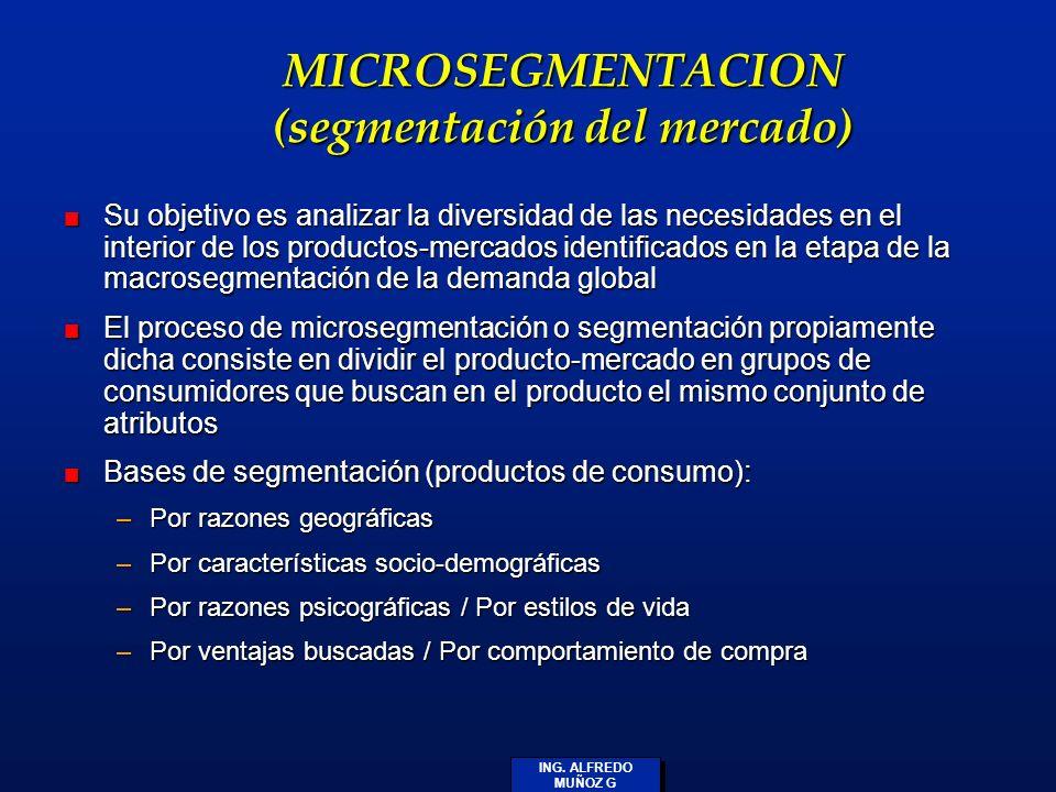 MICROSEGMENTACION (segmentación del mercado)