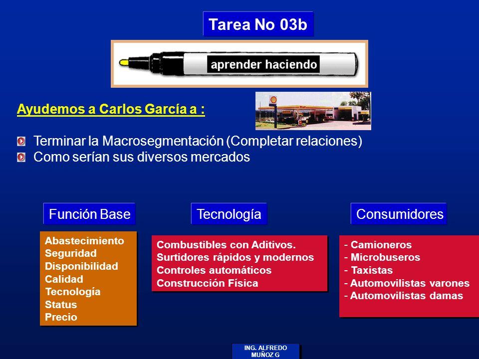 Tarea No 03b Ayudemos a Carlos García a :