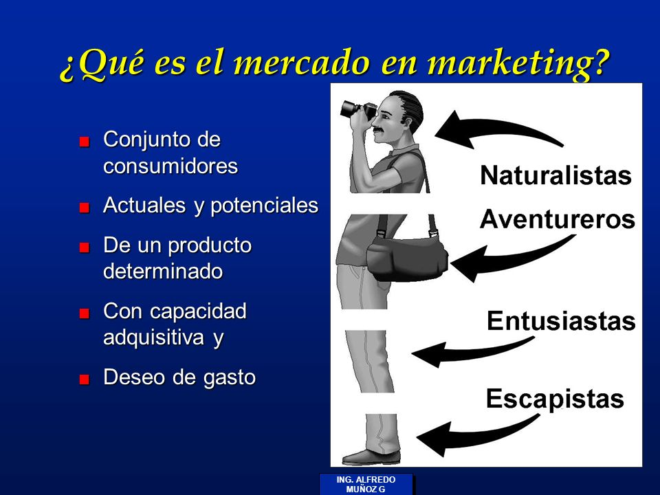 ¿Qué es el mercado en marketing