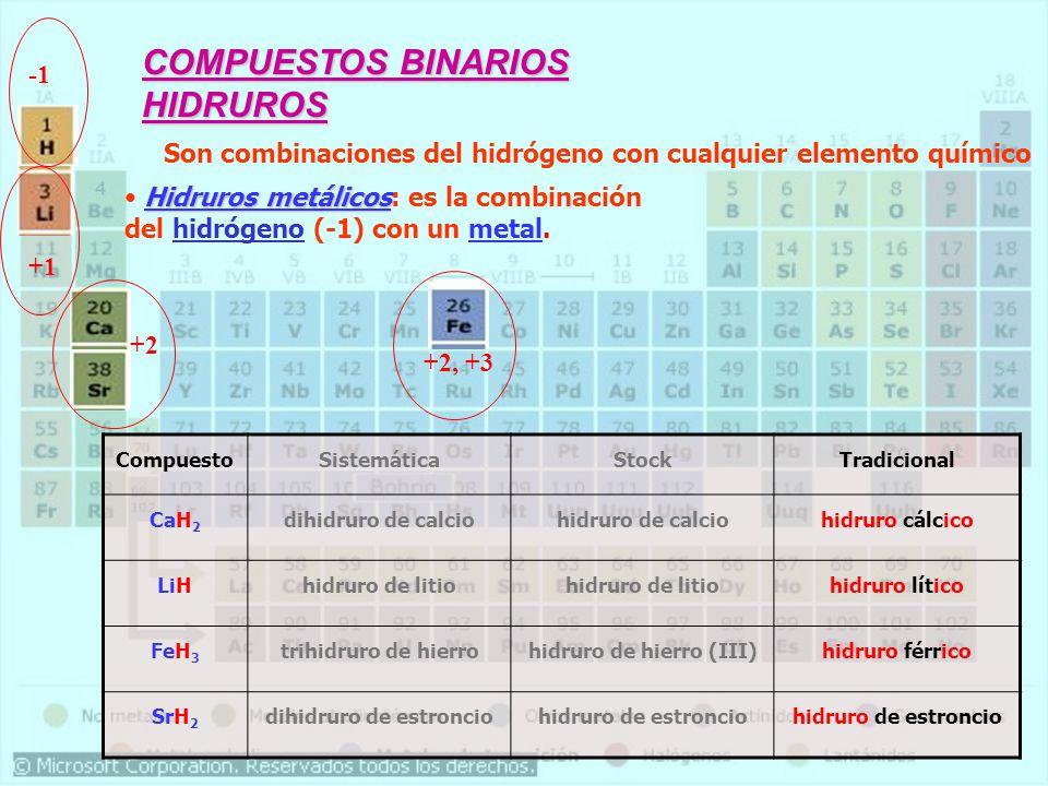 COMPUESTOS BINARIOS HIDRUROS -1