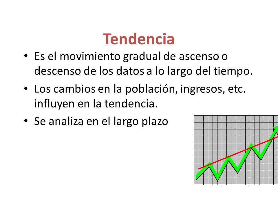 Tendencia Es el movimiento gradual de ascenso o descenso de los datos a lo largo del tiempo.