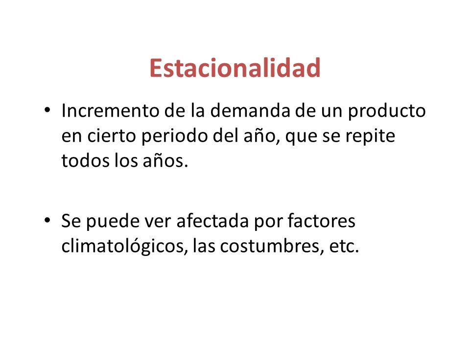 Estacionalidad Incremento de la demanda de un producto en cierto periodo del año, que se repite todos los años.