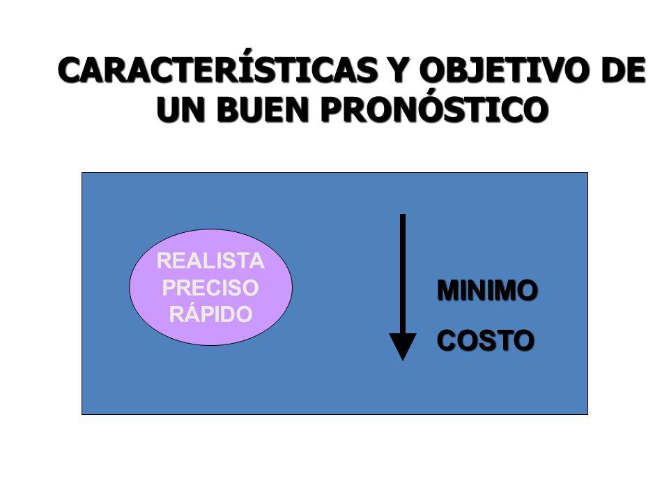 CARACTERÍSTICAS Y OBJETIVO DE UN BUEN PRONÓSTICO