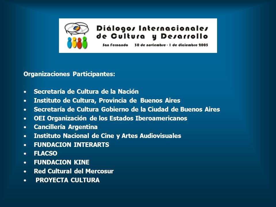 Organizaciones Participantes: