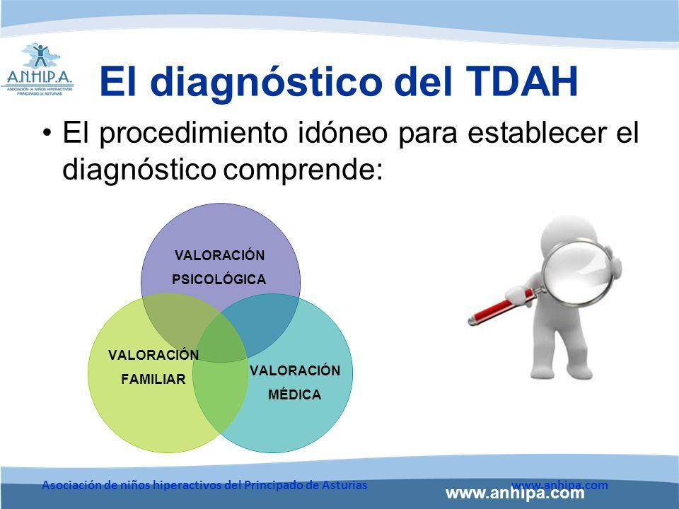 El diagnóstico del TDAH